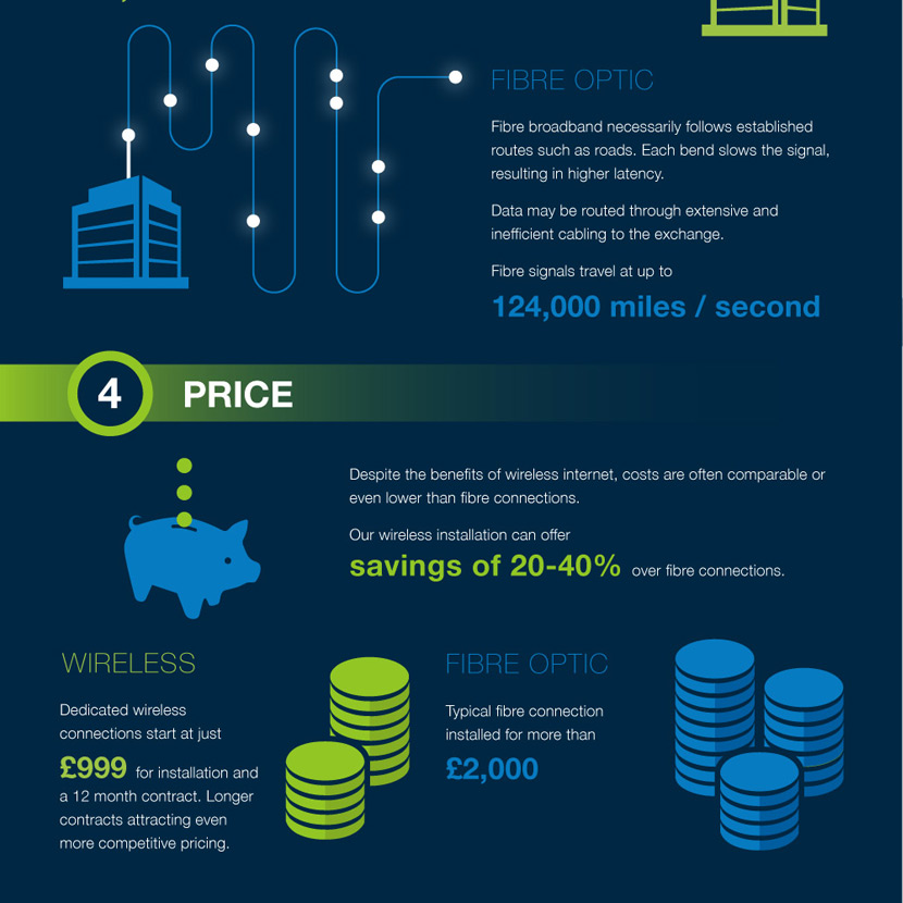 Luminet infographic